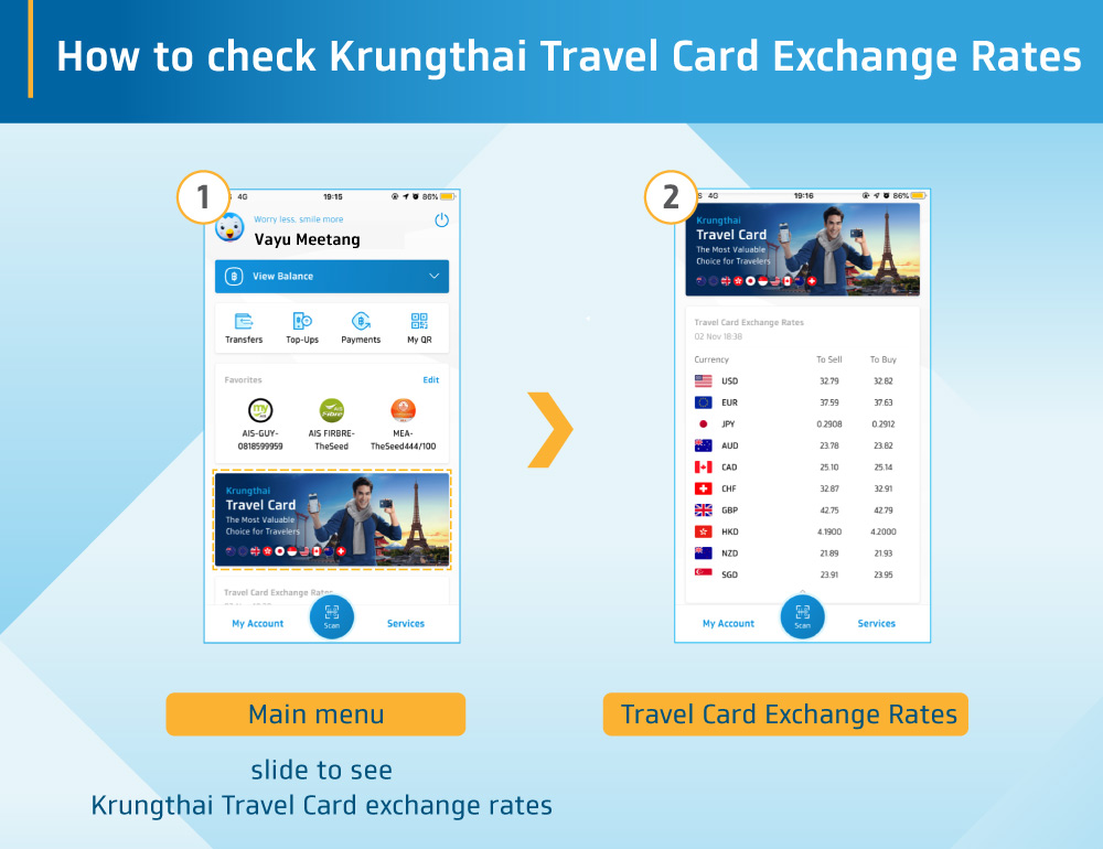 How to check Krungthai Travel Card Exchange Rates